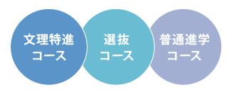 あべの翔学高校コース