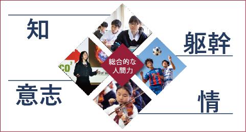 帝塚山高校「力の教育」について